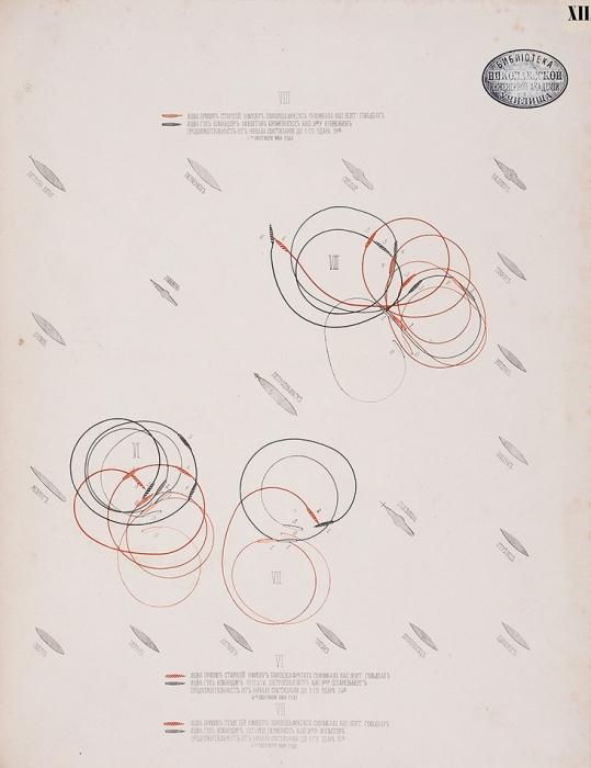 [Атлас] Состязательные таранения при эскадре броненосных судов наТранзундском рейде в1868году. СПб.: Печ. В.Головина, 1869.