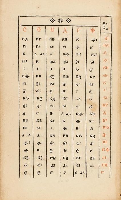 Молитвослов. Киев: Киево-Печерская лавра, 1855.